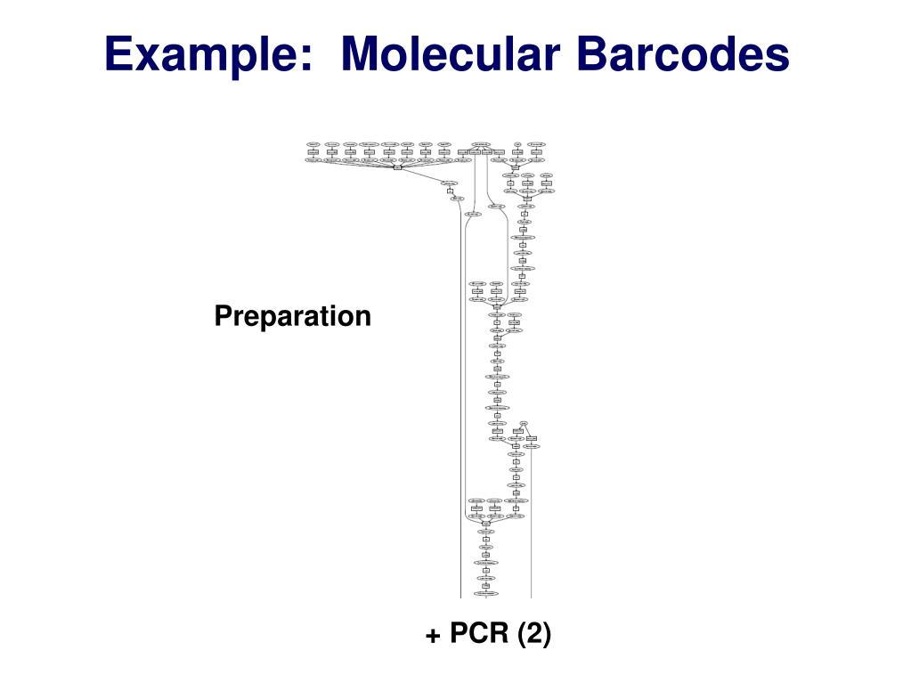 Example:  Molecular Barcodes