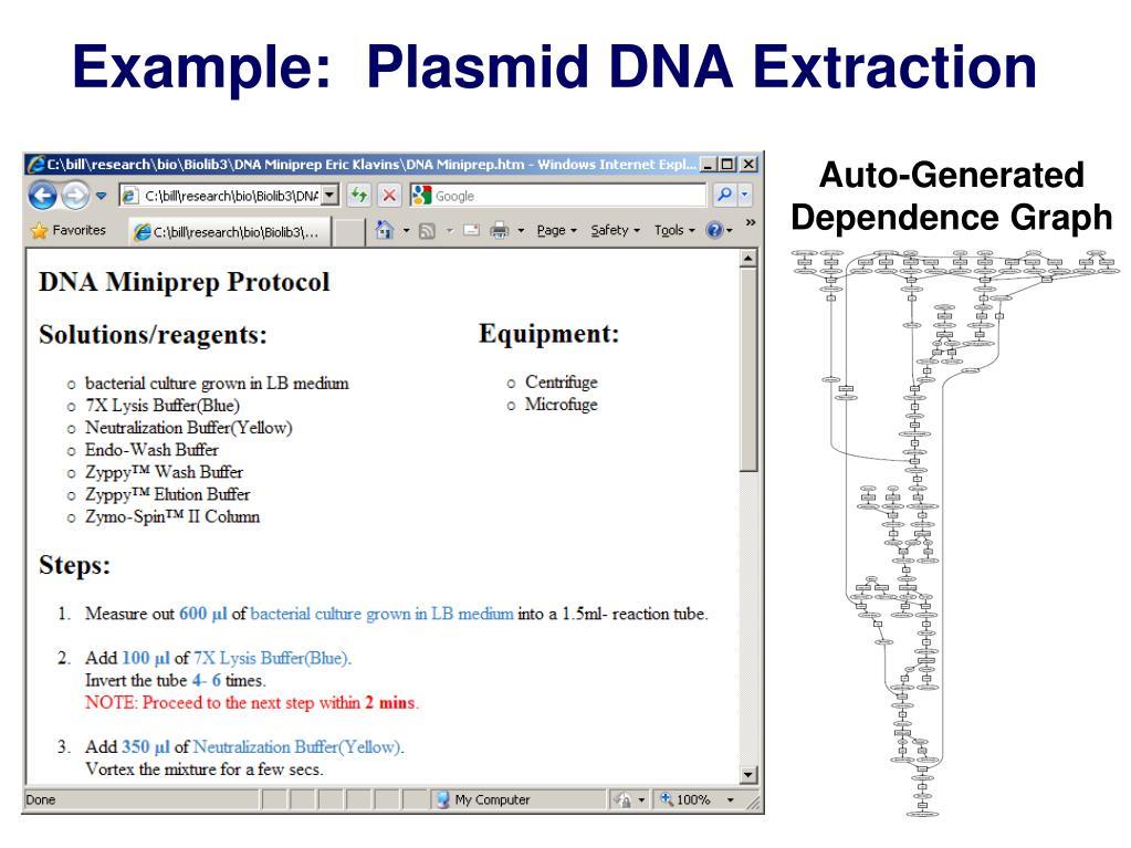Example:  Plasmid DNA Extraction