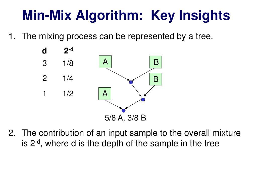 Min-Mix Algorithm:  Key Insights