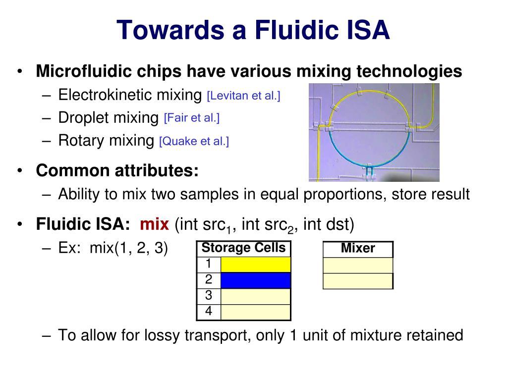 Towards a Fluidic ISA