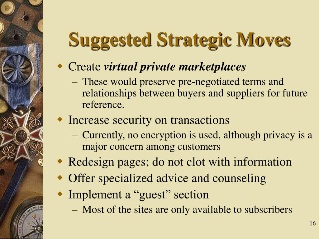 Suggested Strategic Moves