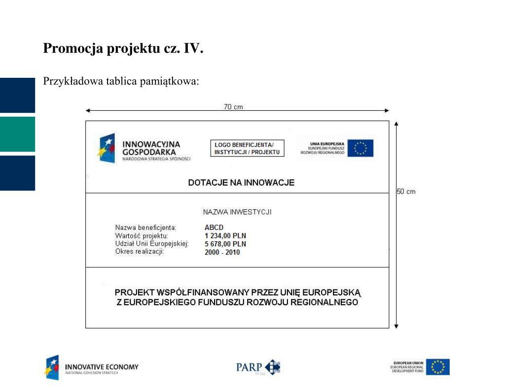 Promocja projektu cz. IV.