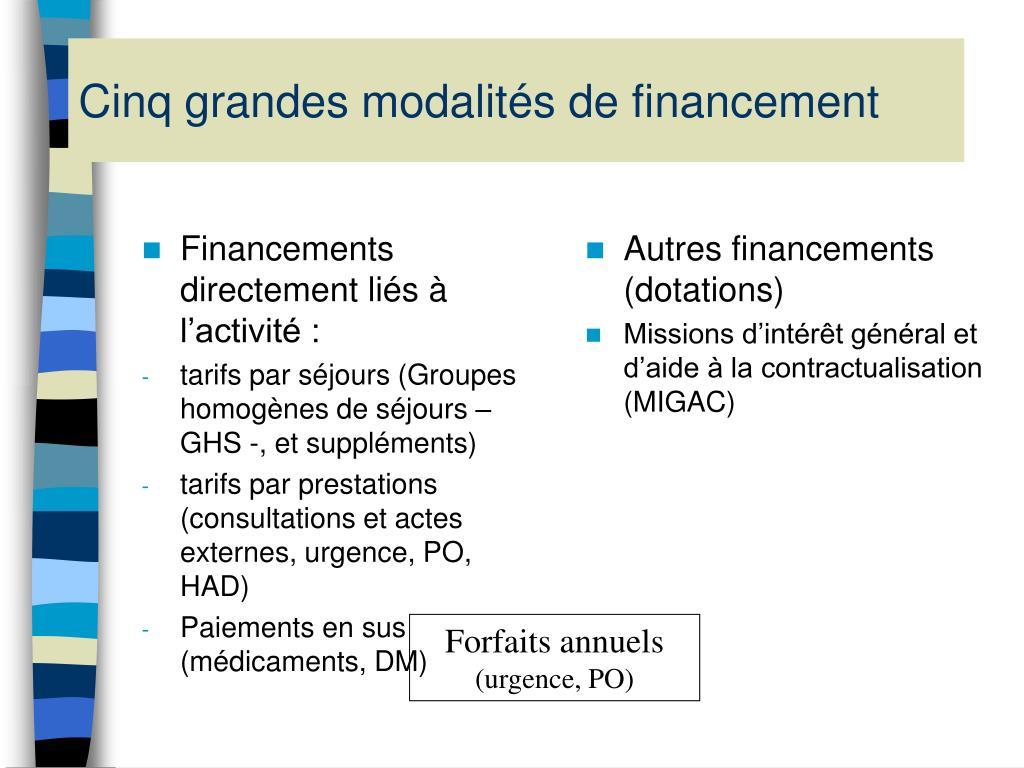 Financements directement liés à l'activité :