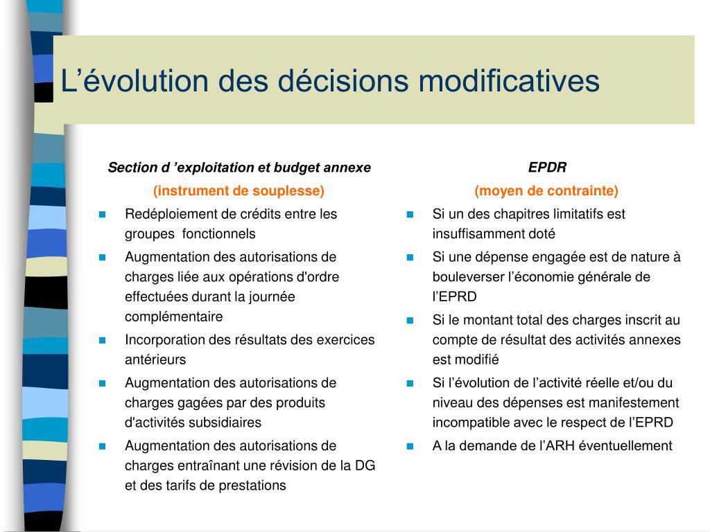 Section d'exploitation et budget annexe