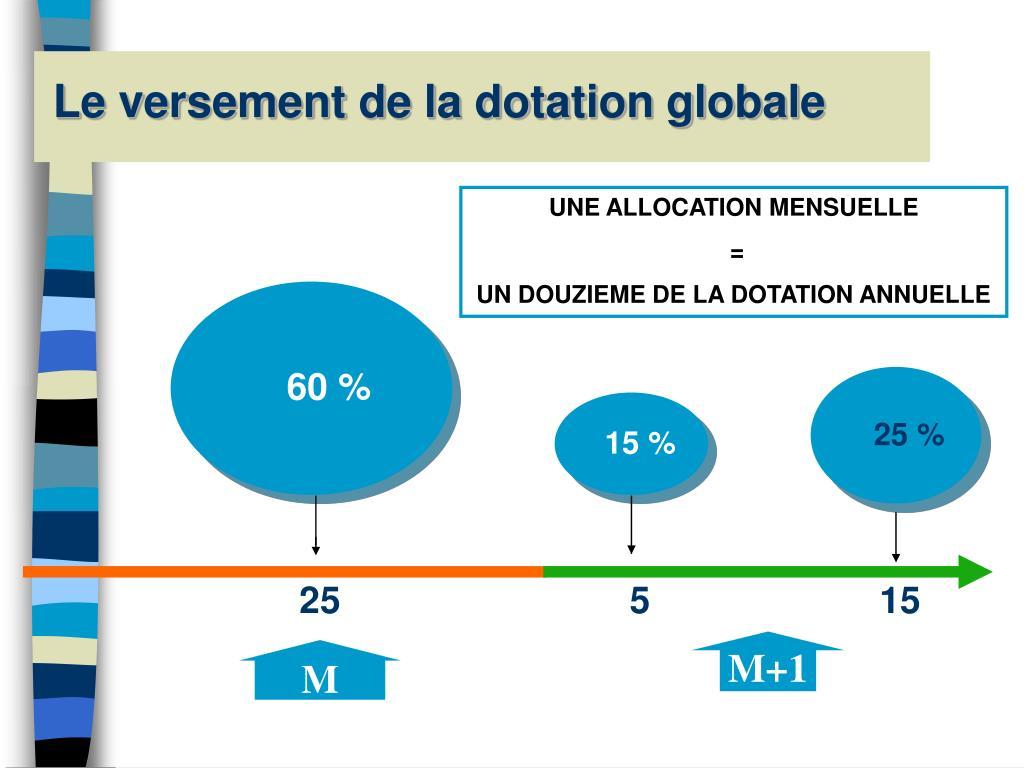 Le versement de la dotation globale
