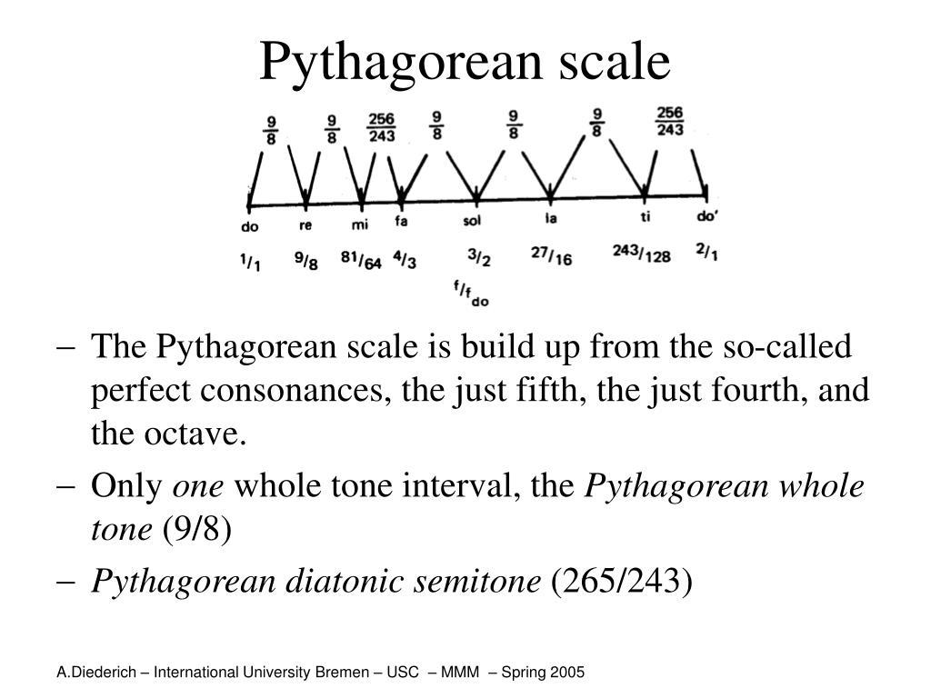 Pythagorean scale