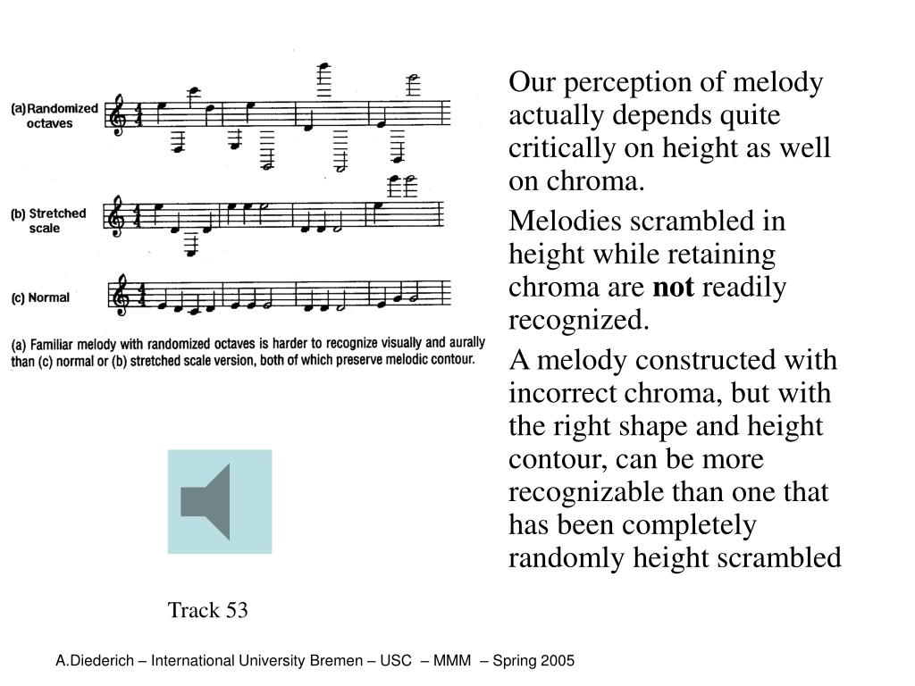 Our perception of melody actually depends quite critically on height as well on chroma.