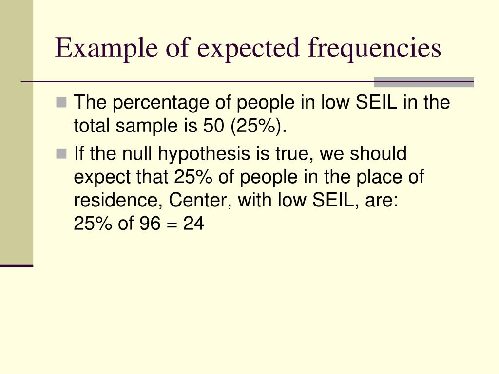 Example of expected frequencies