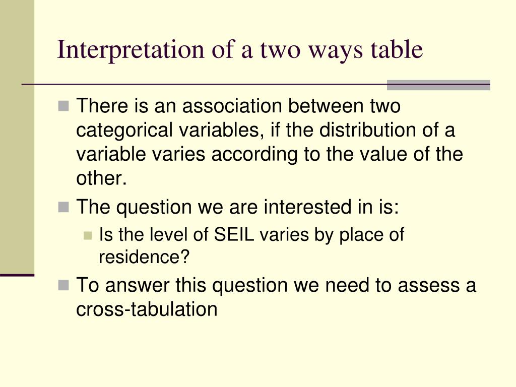 Interpretation of a two ways table