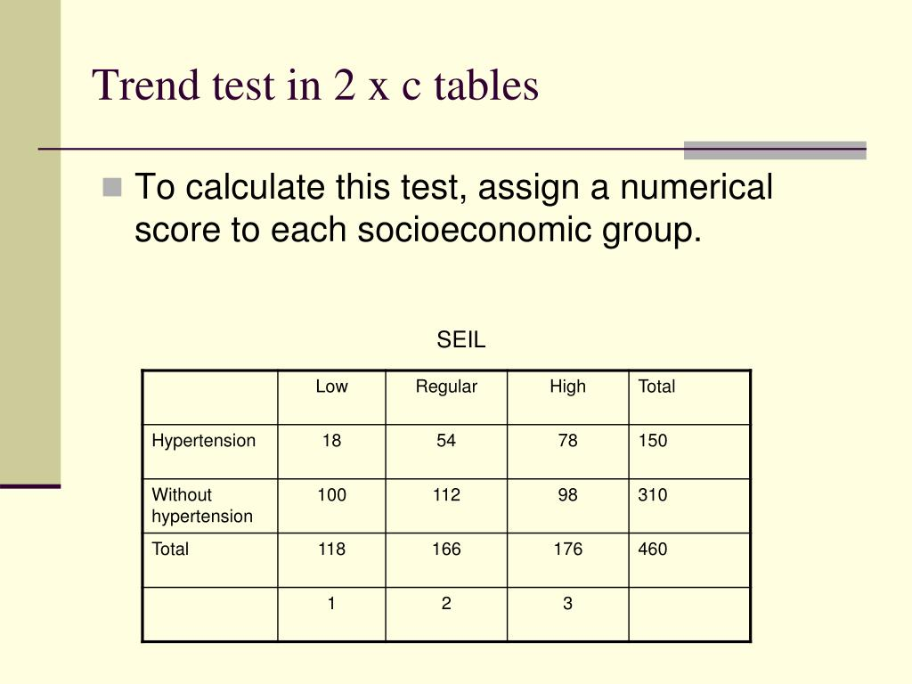 Trend test in 2 x c tables