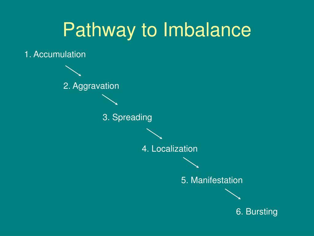 Pathway to Imbalance