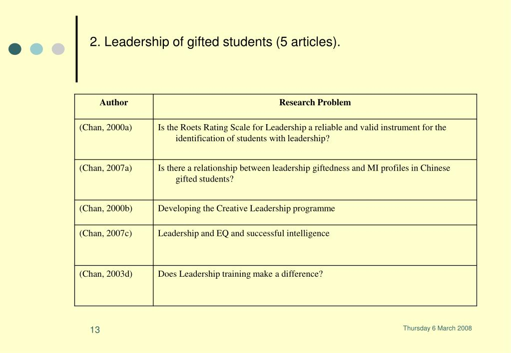 2. Leadership of gifted students (5 articles).