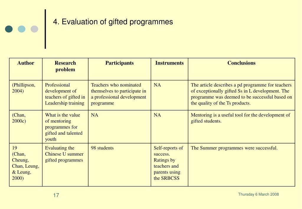 4. Evaluation of gifted programmes