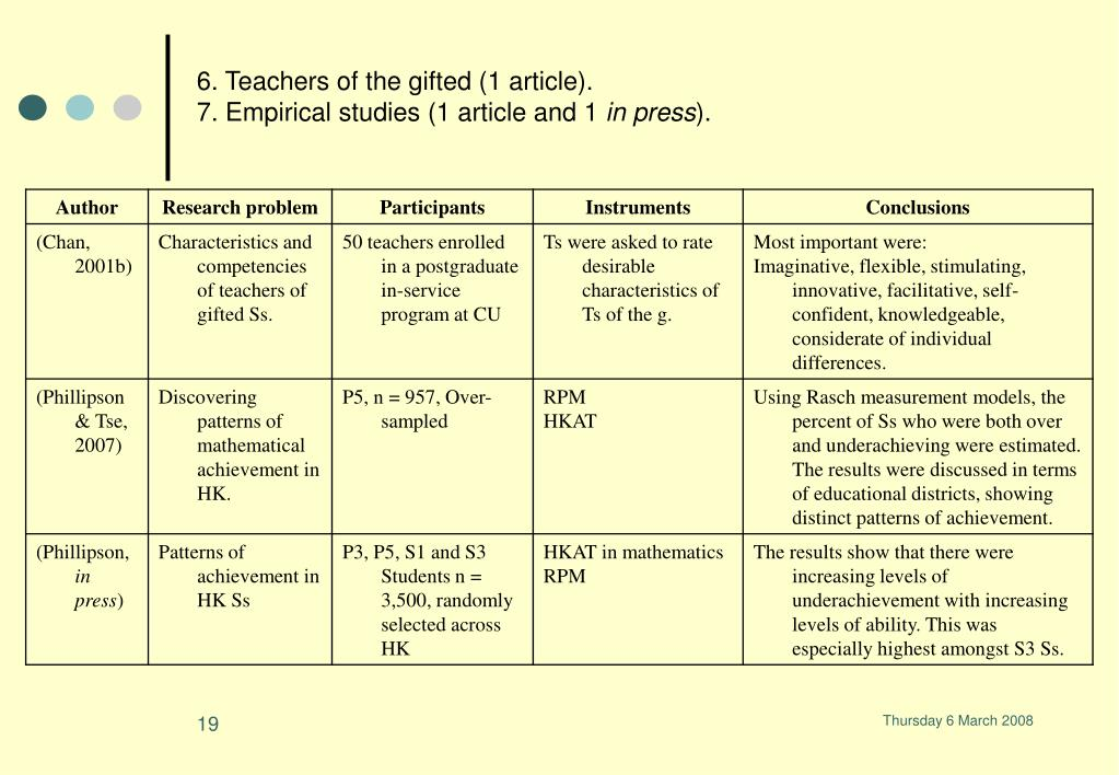 6. Teachers of the gifted (1 article).