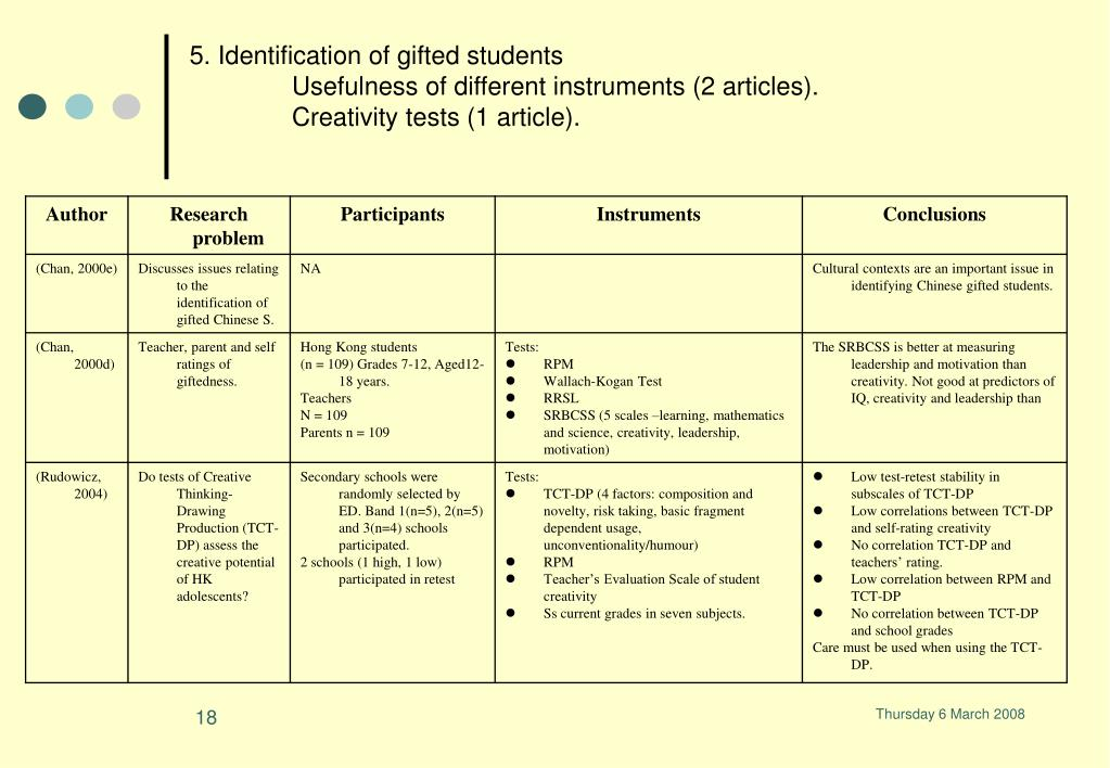5. Identification of gifted students