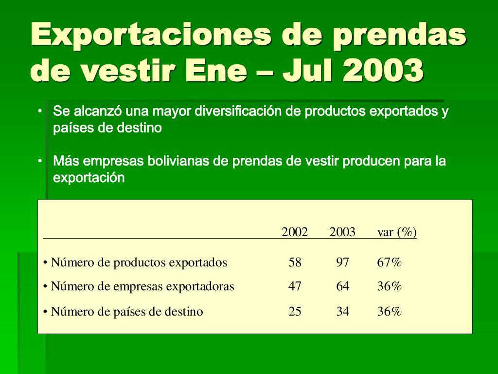 Exportaciones de prendas de vestir Ene – Jul 2003