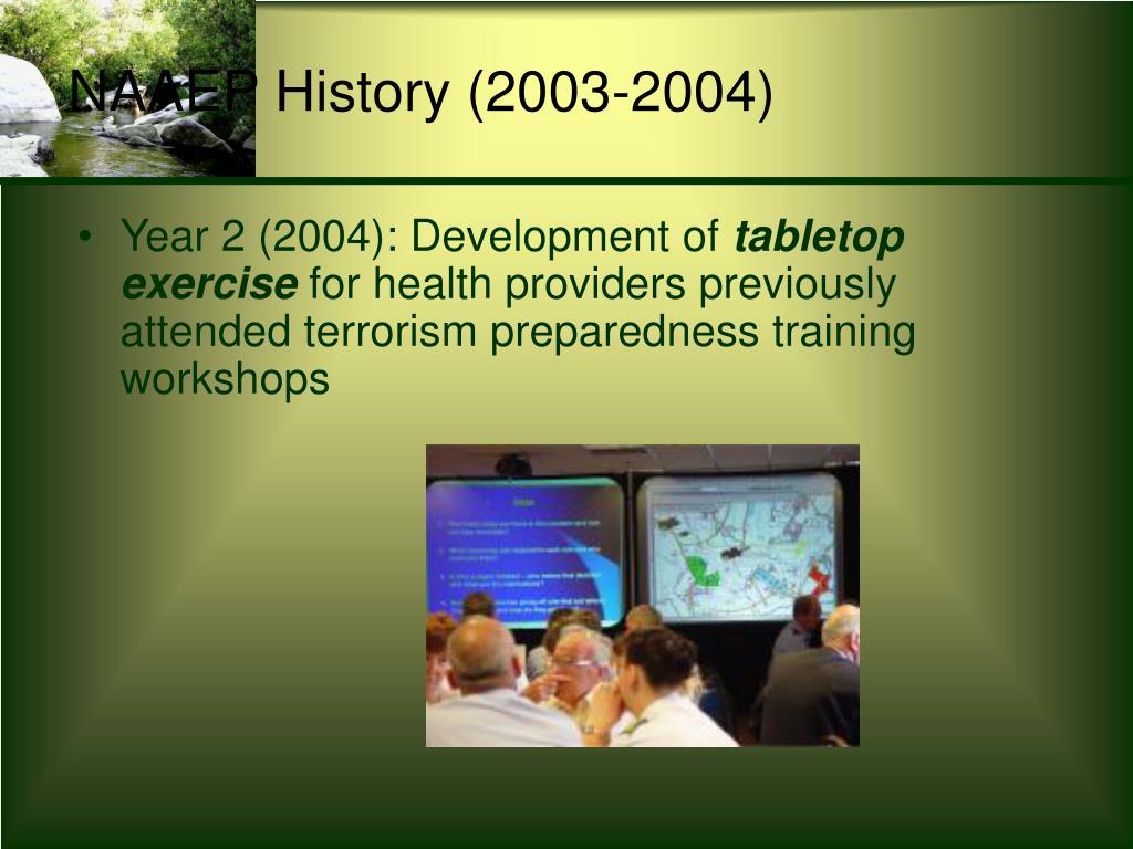 NAAEP History (2003-2004)