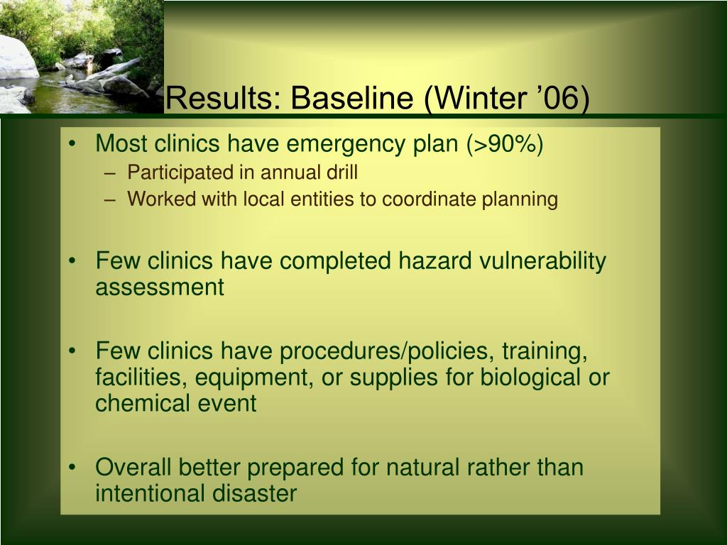 Most clinics have emergency plan (>90%)