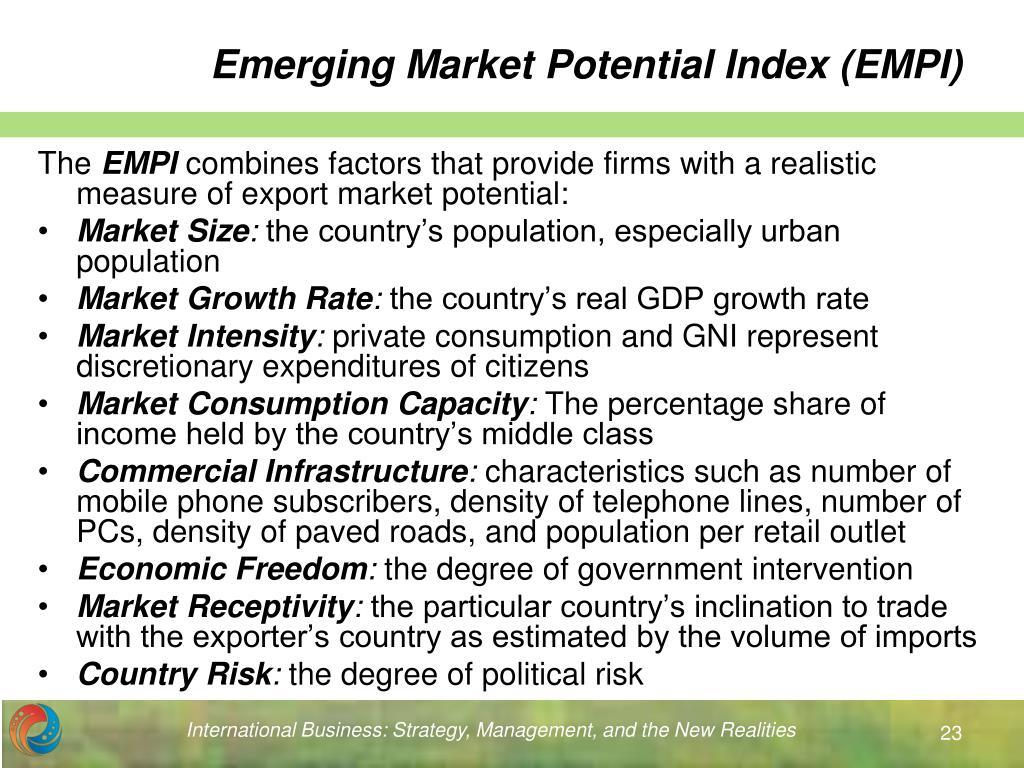 Emerging Market Potential Index (EMPI)