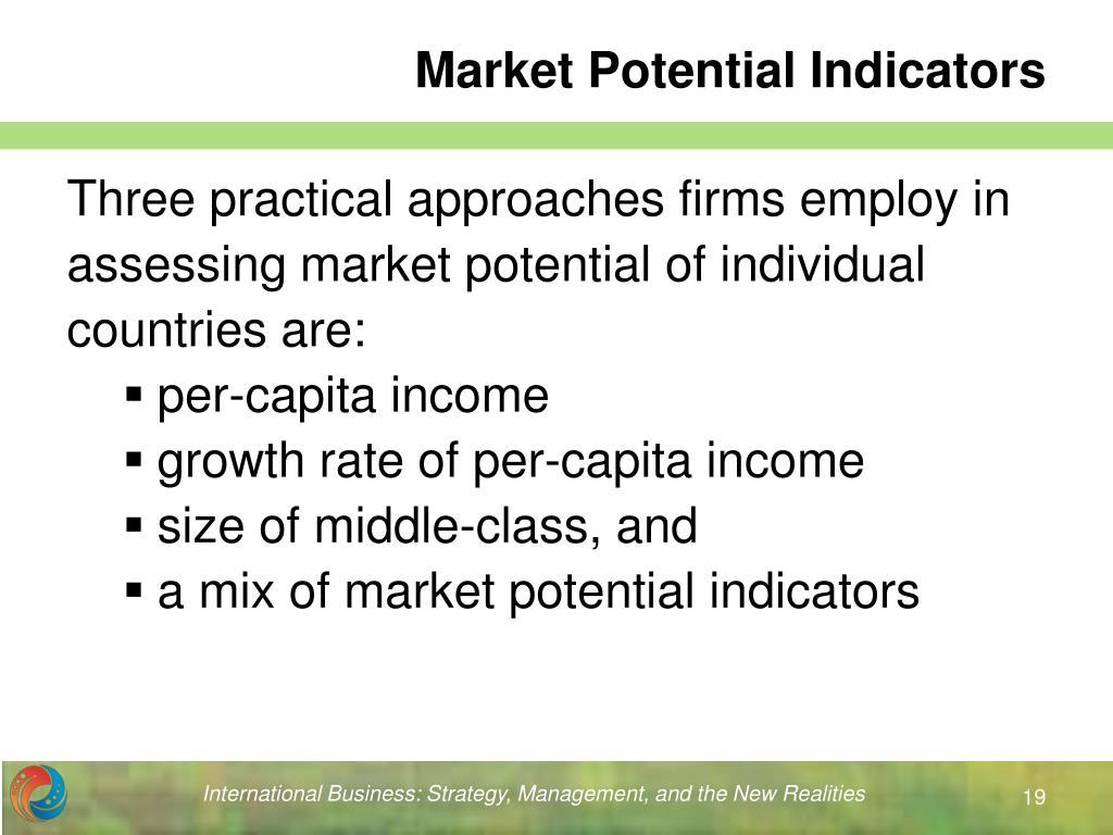 Market Potential Indicators