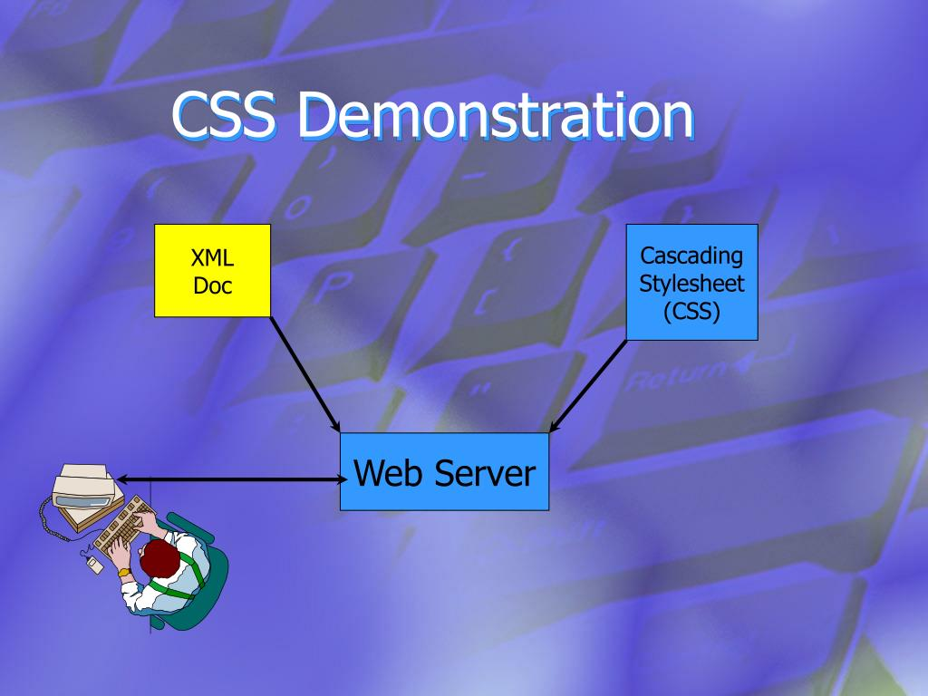 CSS Demonstration