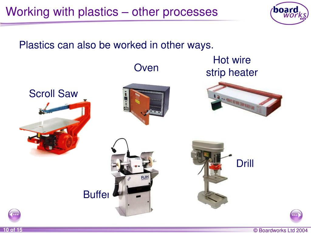 Working with plastics – other processes