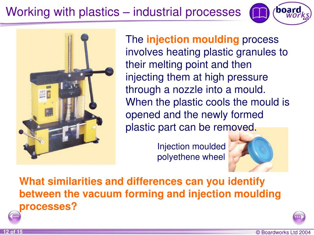 Working with plastics – industrial processes