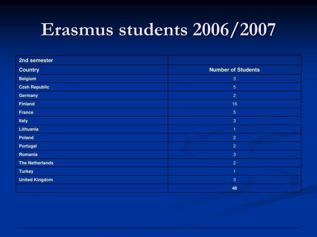Erasmus students 2006/2007