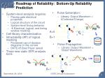 roadmap of reliability bottom up reliability prediction