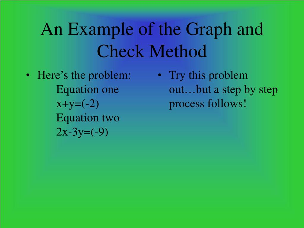 Here's the problem: Equation onex+y=(-2)Equation two2x-3y=(-9)