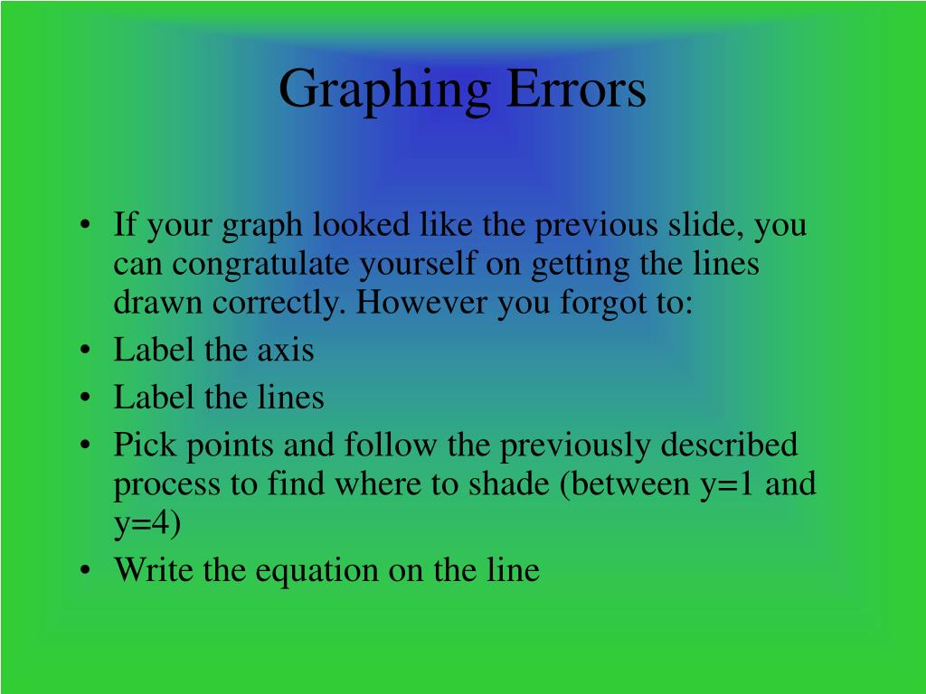 Graphing Errors