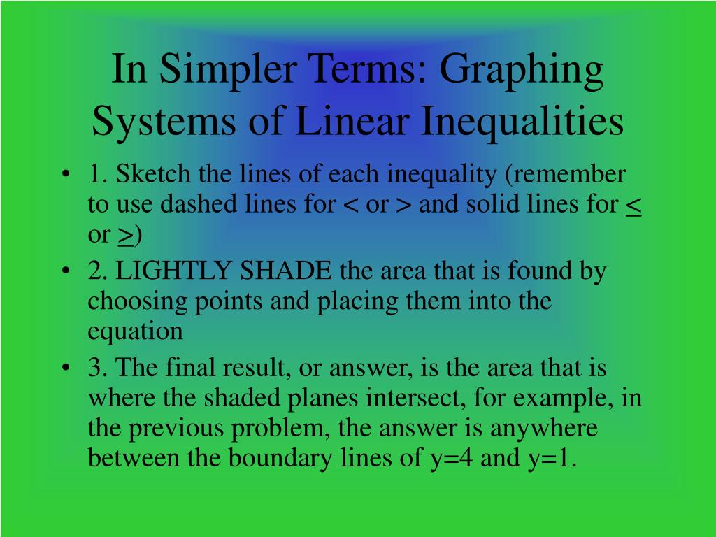 In Simpler Terms: Graphing Systems of Linear Inequalities