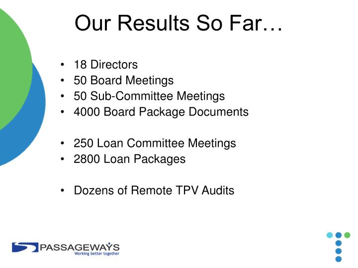 Our Results So Far…