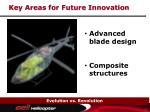 key areas for future innovation