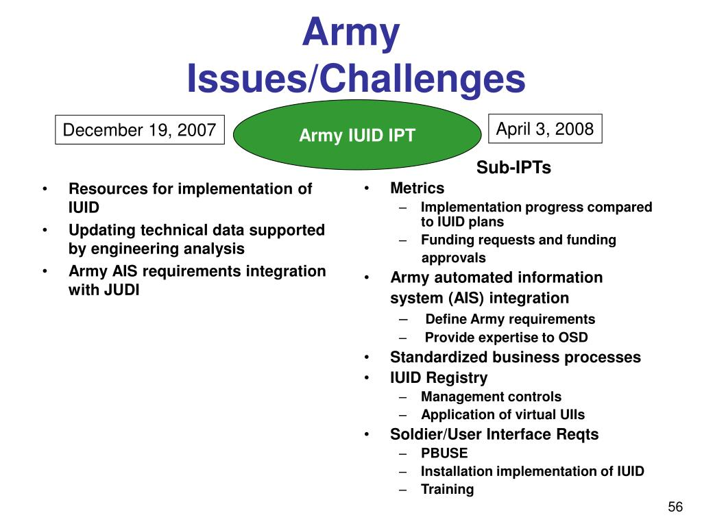 Resources for implementation of IUID