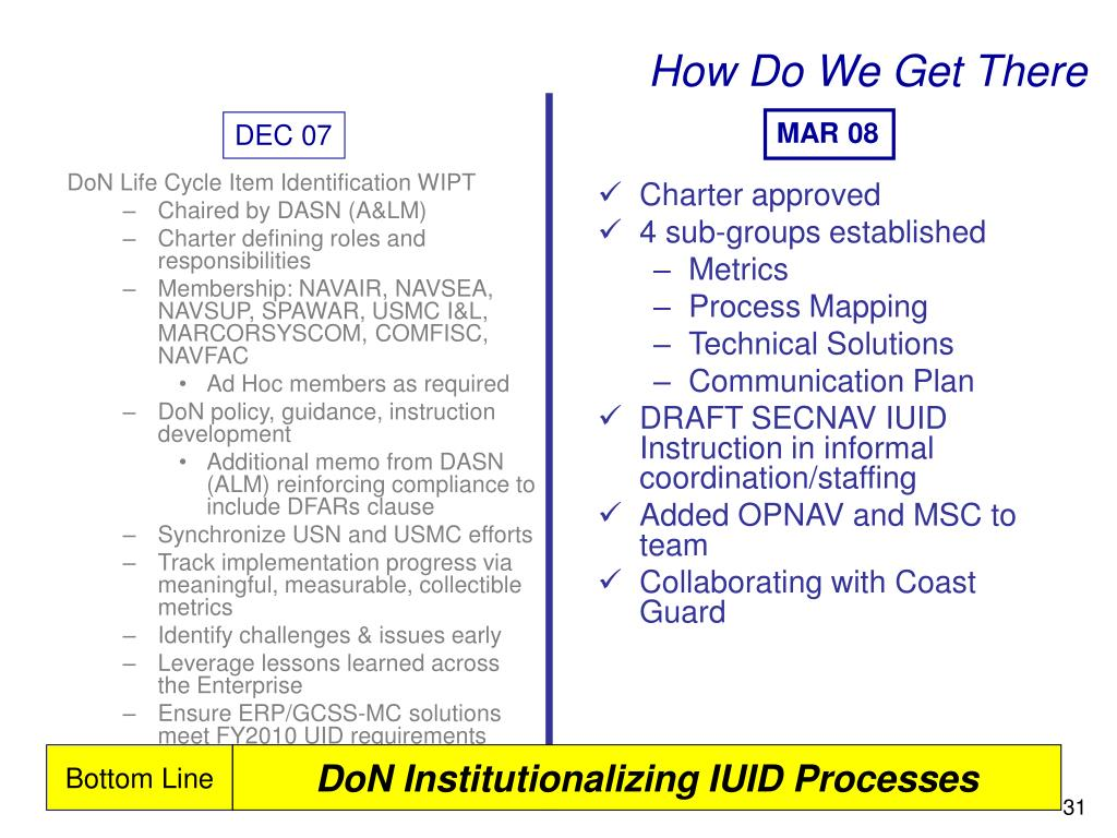 DoN Life Cycle Item Identification WIPT