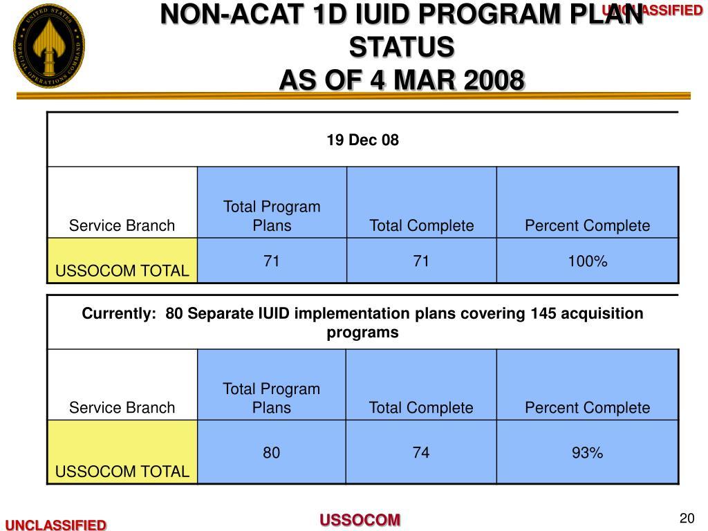 NON-ACAT 1D IUID PROGRAM PLAN STATUS