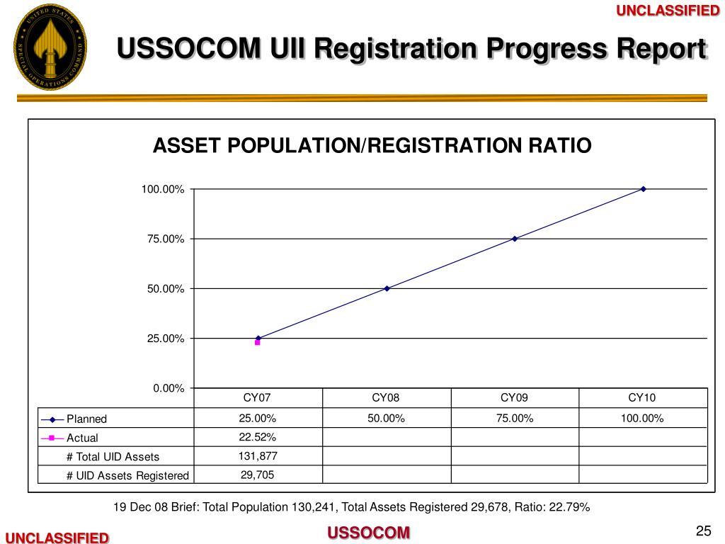 USSOCOM UII Registration Progress Report