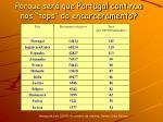 porque ser que portugal continua nos tops do encarceramento