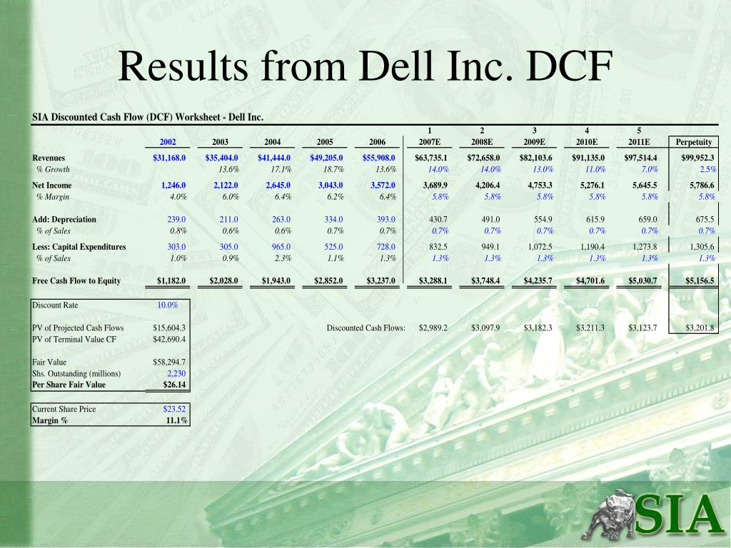 Results from Dell Inc. DCF