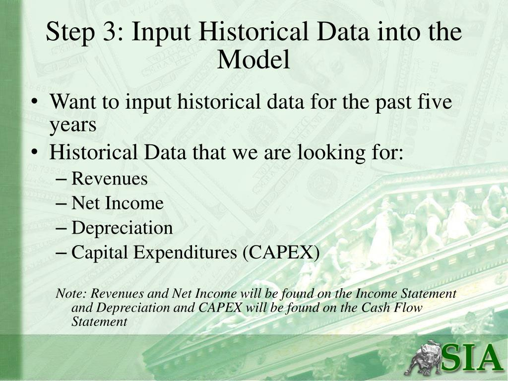 Step 3: Input Historical Data into the Model