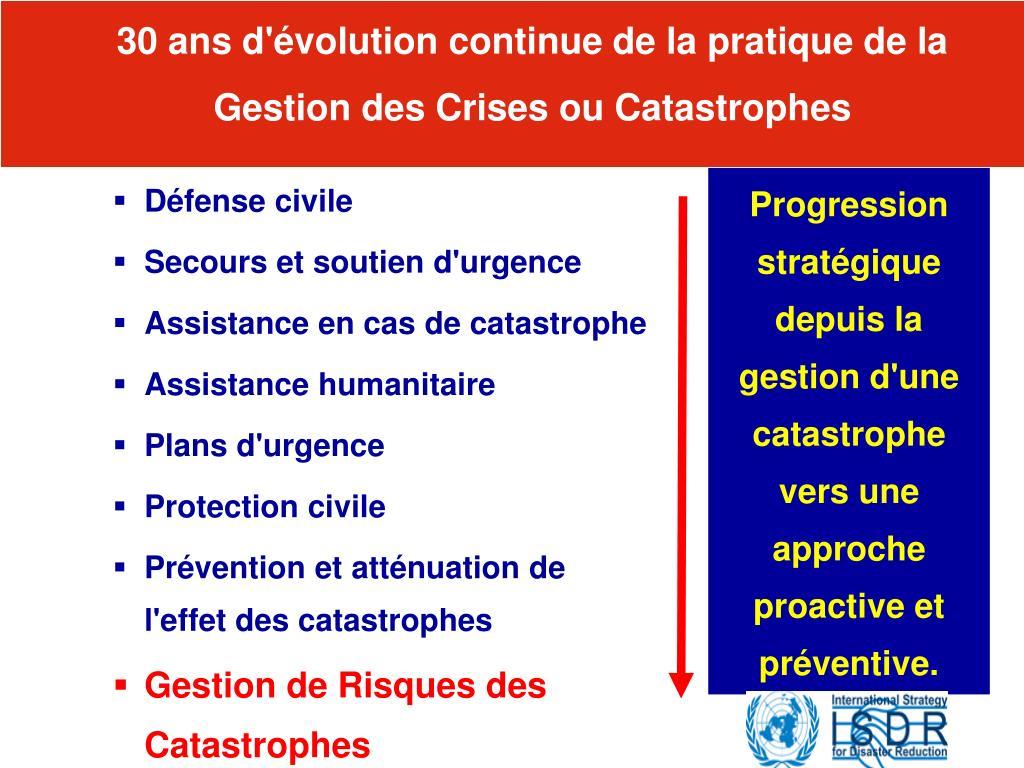 30 ans d'évolution continue de la pratique de la Gestion des Crises ou Catastrophes