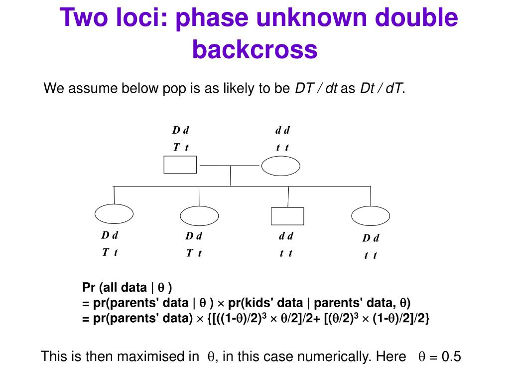 Two loci: phase unknown double backcross