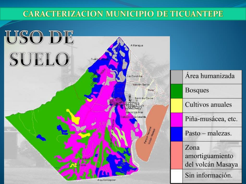 CARACTERIZACION MUNICIPIO DE TICUANTEPE