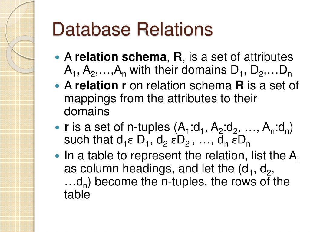 Database Relations