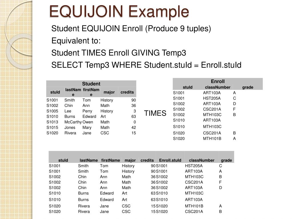 EQUIJOIN Example