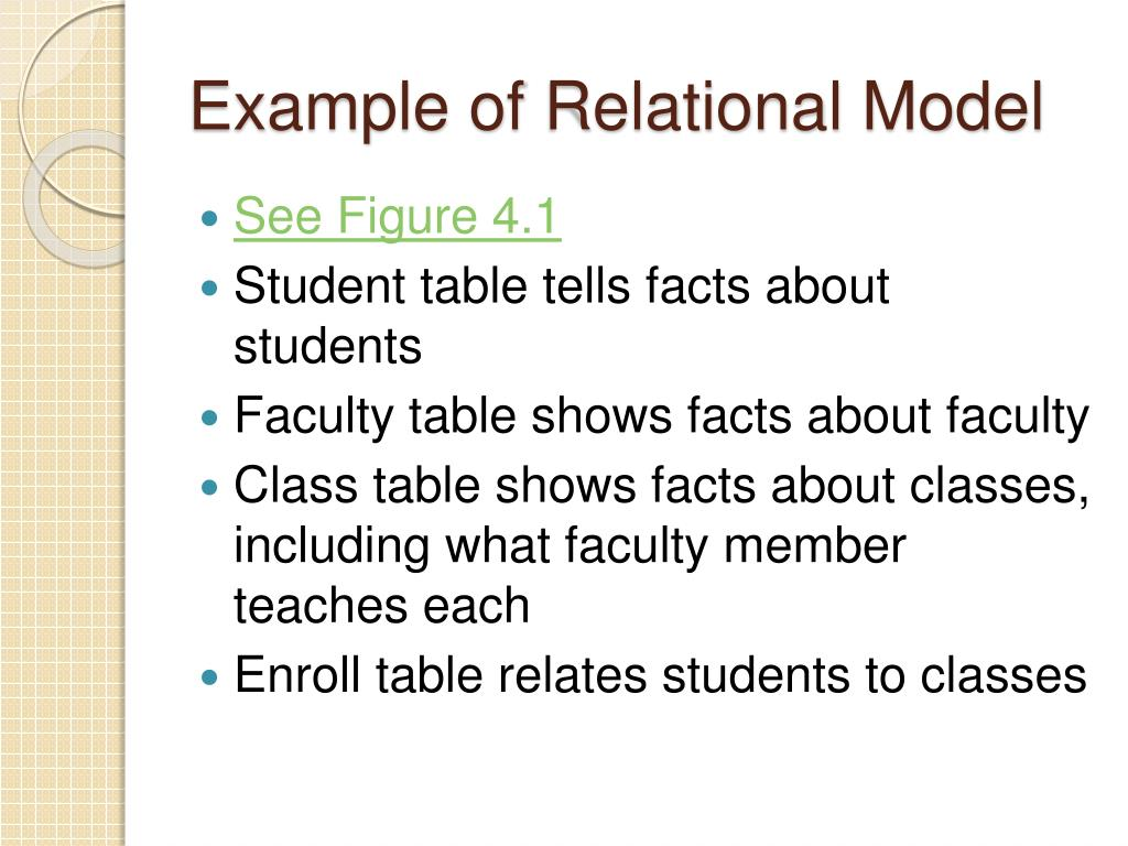 Example of Relational Model