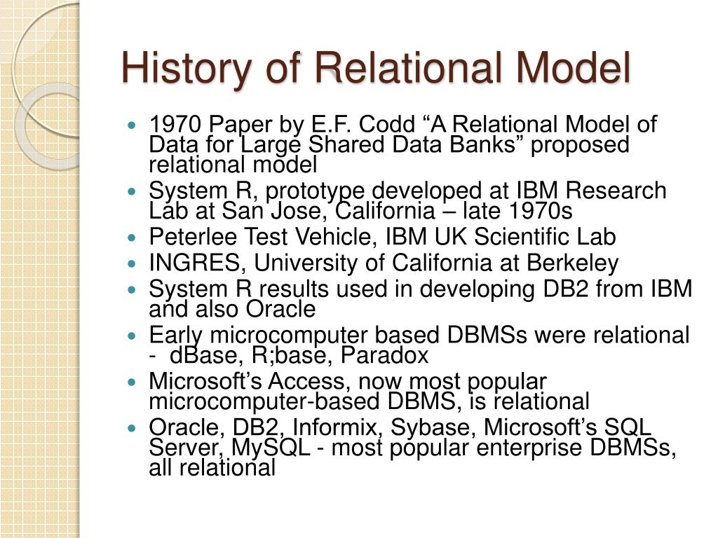 History of Relational Model