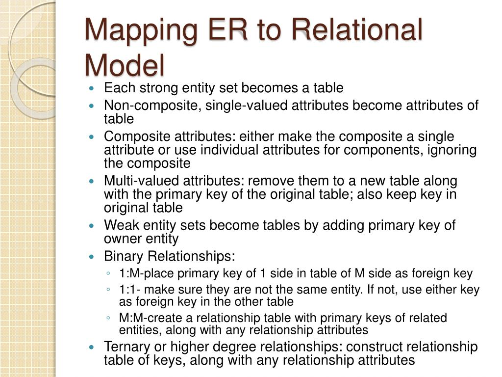 Mapping ER to Relational Model