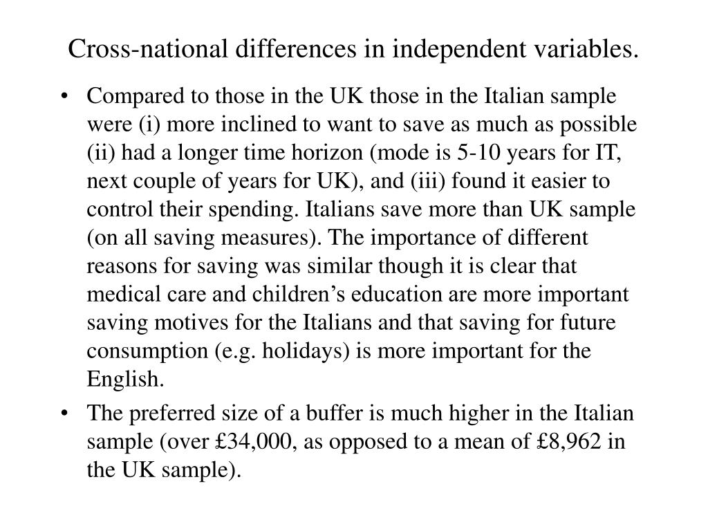 Cross-national differences in independent variables.